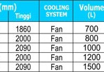 Display Cooler akhir