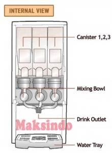 mesin pembuat kopi instant 2 tokomesin malang