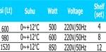Speks Mesin Upright Chiller dengan suhu +2 °C