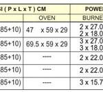 Mesin Gas Open Burner 9