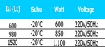 Mesin Upright Freezer (Suhu -20 °C) 4
