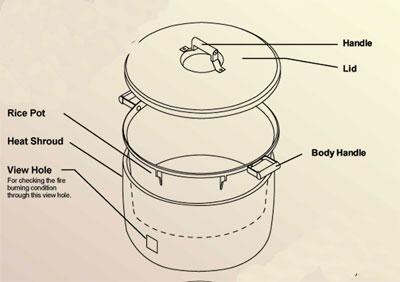 mesin rice cooker 2 tokomesin malang