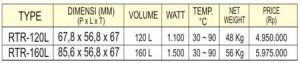 mesin electrik display warmer 6 tokomesin malang