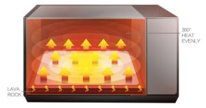 mesin oven listrik 2 rak 4 tokomesin malang