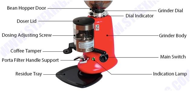 mesin-grinder-kopi-untuk-cafe-mks-grd60a-2-tokomesin-malang