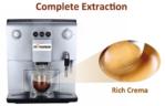 Jual Mesin Kopi Espresso Full Otomatis – MKP60 di Malang