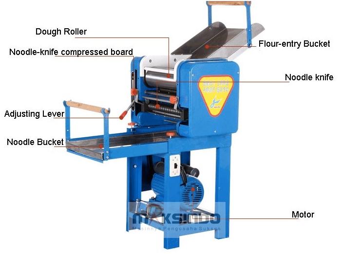 Mesin Cetak Mie Industrial (MKS-500) 4 tokomesin malang
