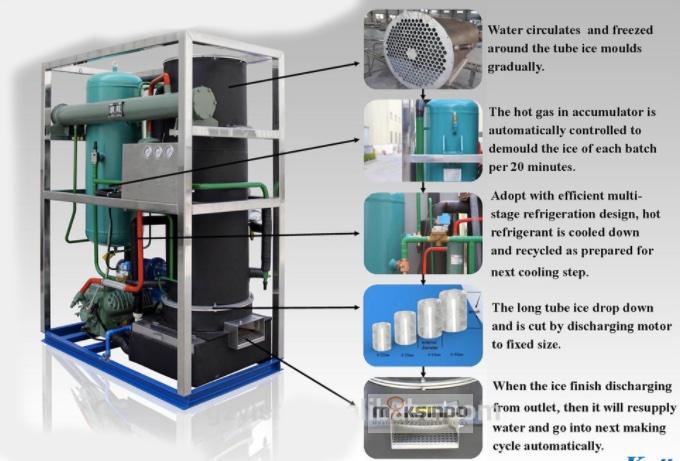 Mesin Es Tube Industri 1 Ton (ETI-01) 4 tokomesin malang