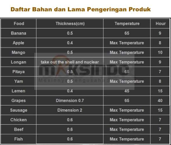 Mesin Food Dehydrator 6 Rak (FDH6) 9 tokomesin malang