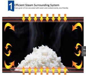 Jual Rice Cooker Kapasitas Besar 25 kg 8 Rak di Malang